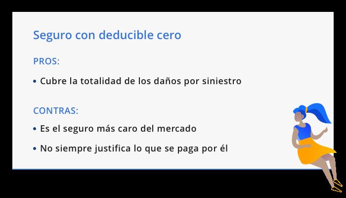 DEDUCIBLECERO