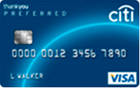 Logo Banco Citibank Thank You Preferred Visa